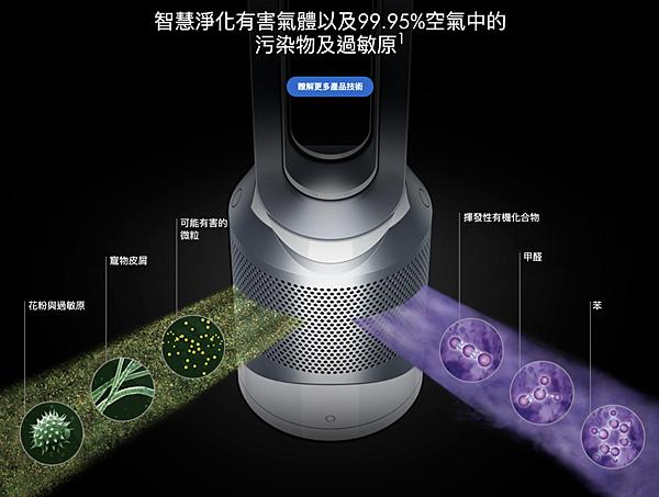 Dyson Pure Cool淨化99.95%空氣有害汙染物