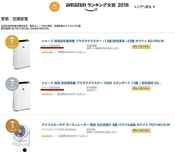 日本Amazon季節空調家電排名