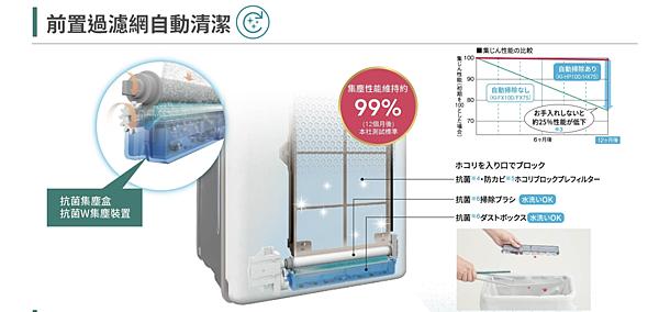 Sharp夏普KI-JP100空氣清淨機 前置濾網自動清潔功能