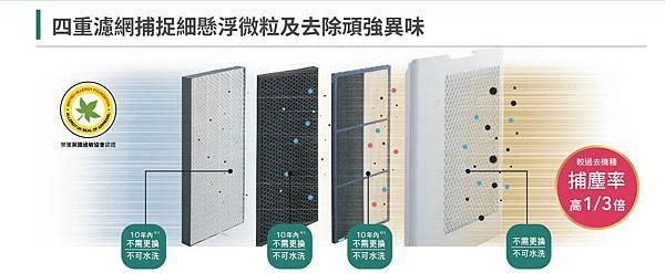 Sharp夏普KI-JP100空氣清淨機 4重濾網捕捉懸浮微粒及去除頑強異味