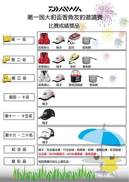 獎品明細A4-01