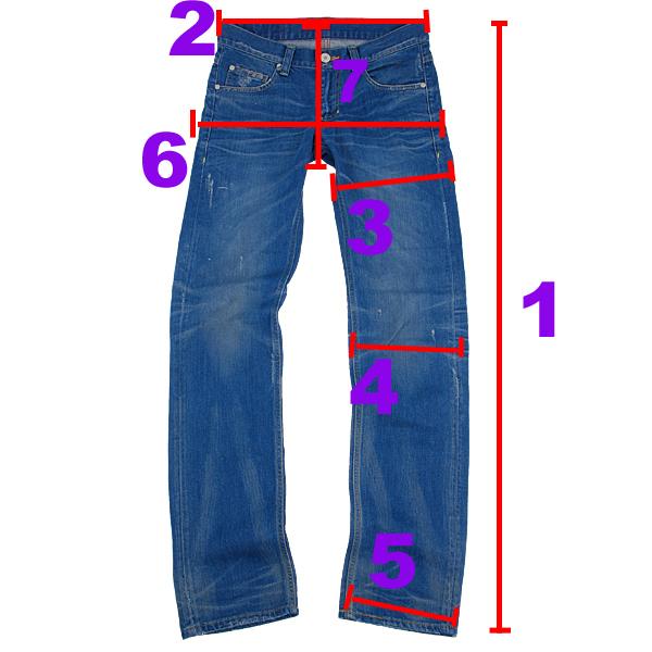 窄版牛仔褲(比例)