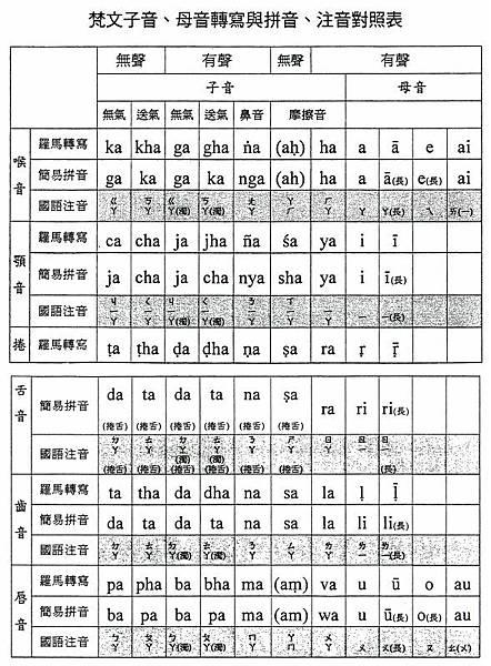 佛教電子書圖片-208