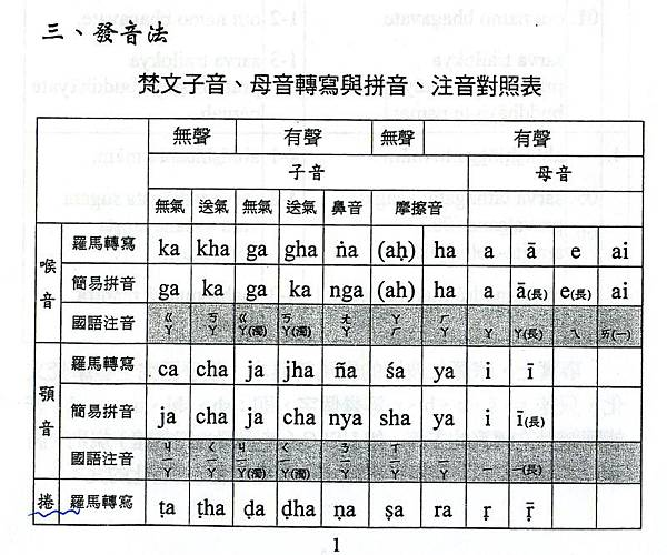 佛教電子書圖片-252