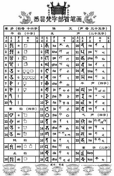 佛教電子書圖片-635