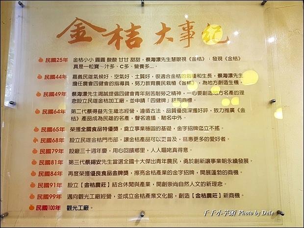 民雄金桔觀光工廠45.jpg