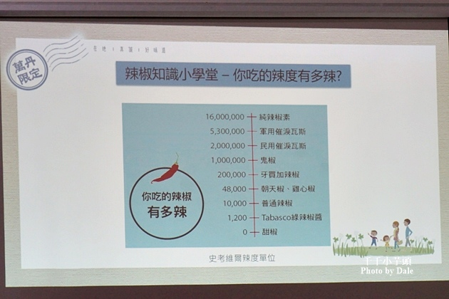 辣椒醬DIY12.JPG