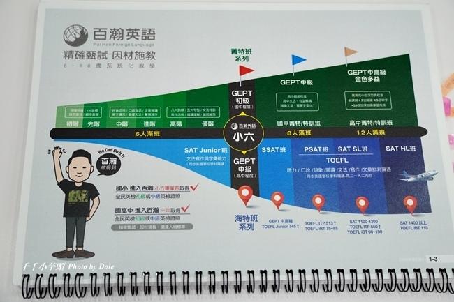 百瀚外語13.JPG