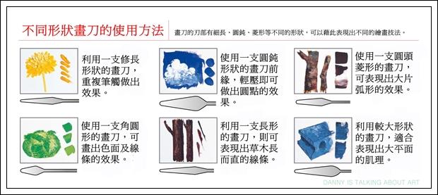 不同形狀畫刀的使用方法(小).jpg