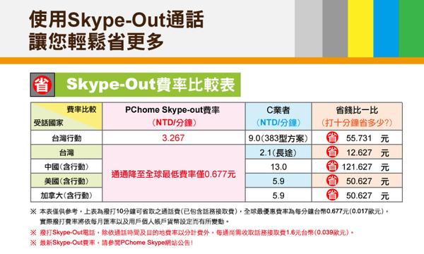 Skype通話費率.jpg