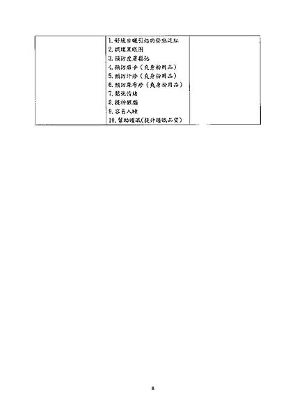 化妝品廣告文規範9.jpg