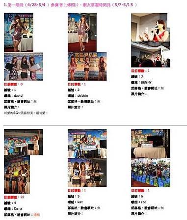 攝影比賽16日票選結果.JPG