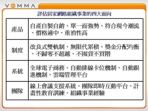 評估居家網路組織事業的四大面向-VEMMA維瑪是您唯一選擇 (感謝夥伴ALEX的分享!!!!).jpg