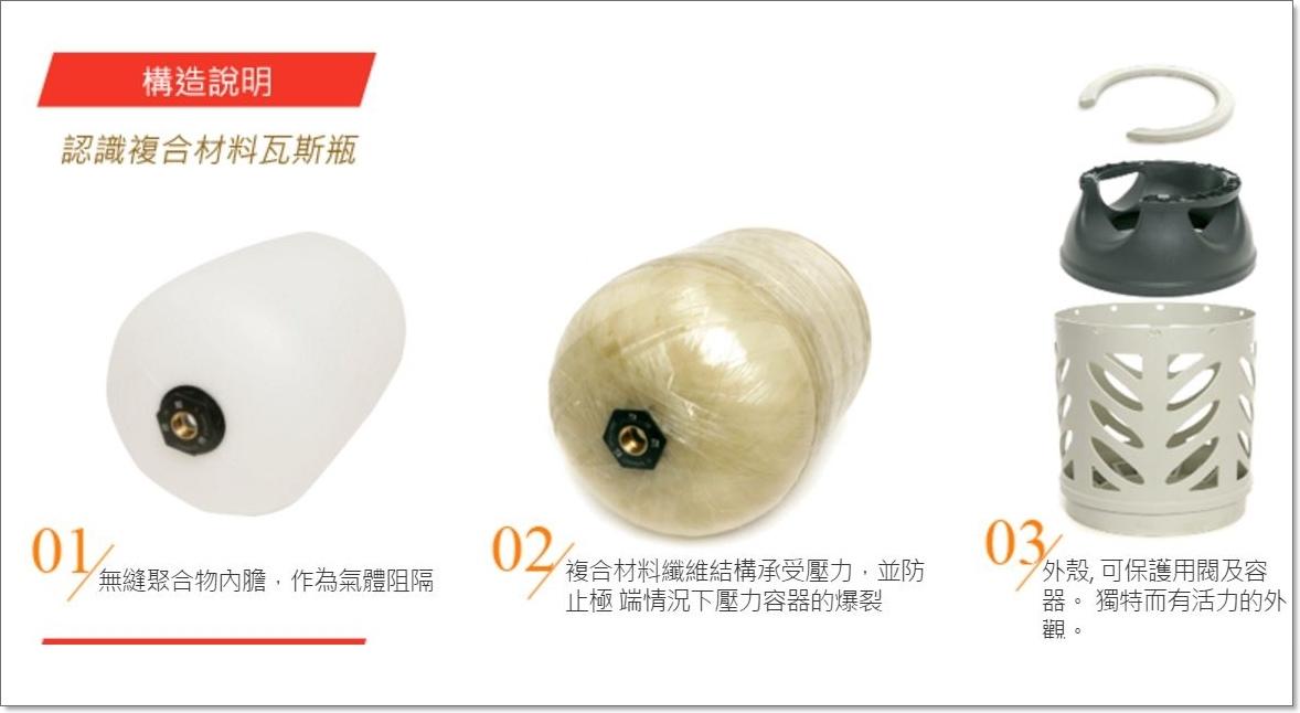 旺來瓦斯 瓶安桶 (3).JPG