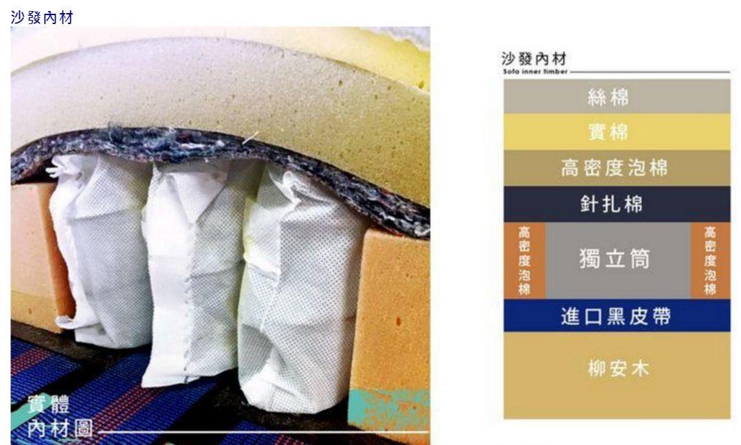 坐又銘沙發工廠 布沙發設計。L型沙發。沙發訂作。全手工︱量身訂作客製化 (6).JPG
