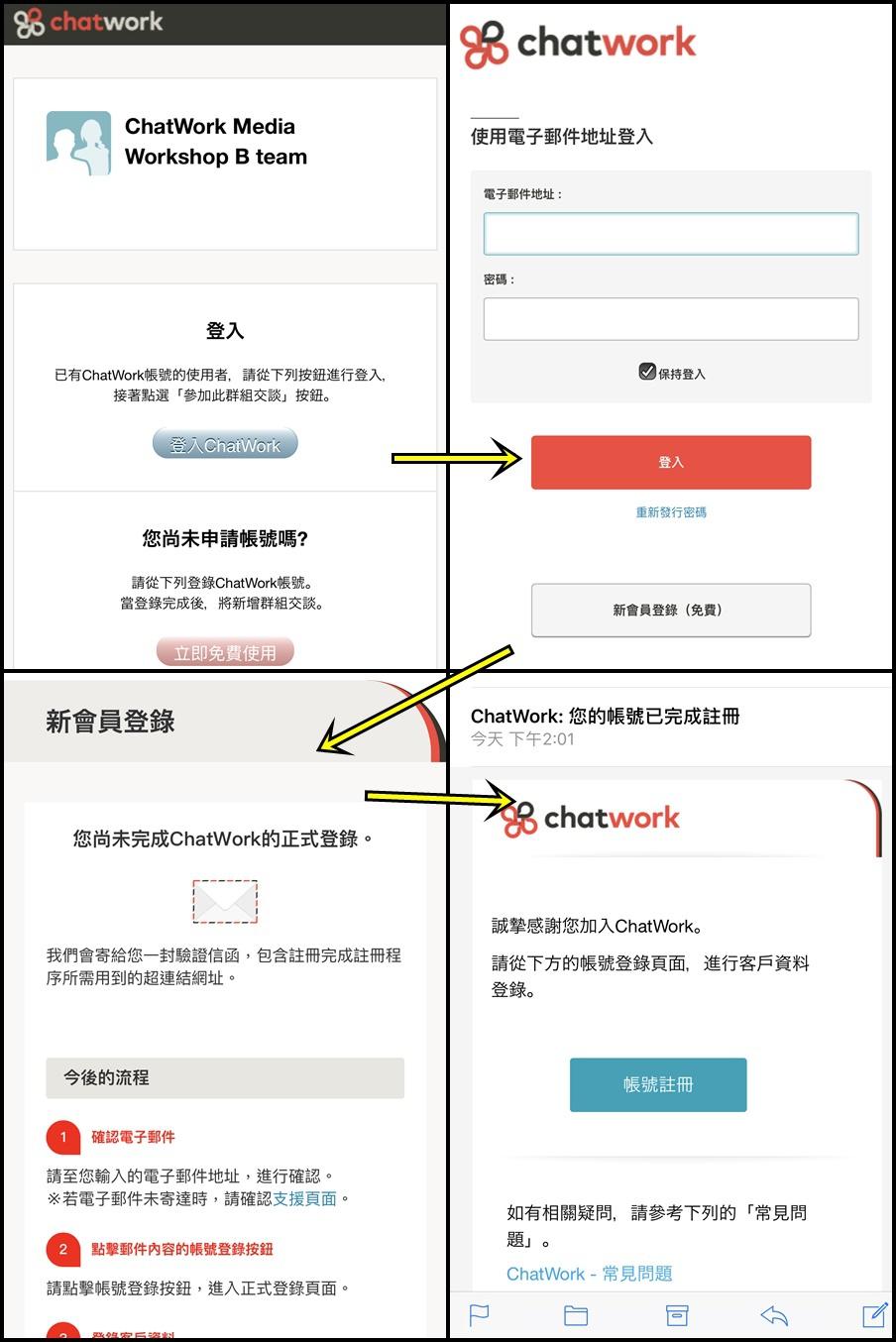 20161201《資訊報報》日本商用第一通訊軟體ChatWork讓你輕鬆擁有雲端會議室。ChatWork尾牙提案競賽搶優勝得十萬元尾牙基金︱ (1).jpg