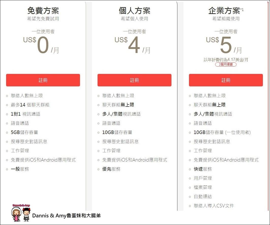 20161201《資訊報報》日本商用第一通訊軟體ChatWork讓你輕鬆擁有雲端會議室。ChatWork尾牙提案競賽搶優勝得十萬元尾牙基金︱ (3).JPG
