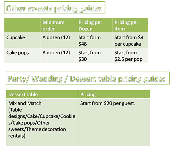 other sweets pricing guide.png