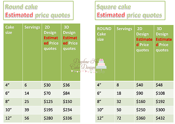 cake pricing guide 2