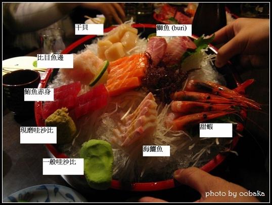 生魚片說明 by老大