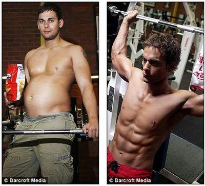 健身教練增肥