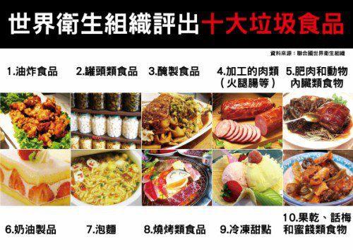 十大垃圾食物