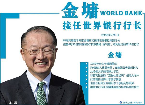 金墉接任世界银行行长
