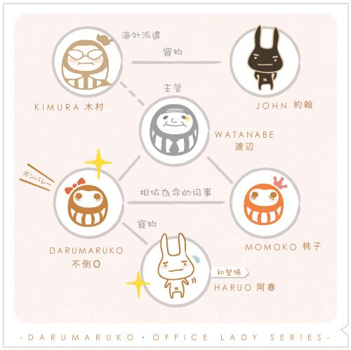 Darumaruko_Pixnet_main_003.jpg
