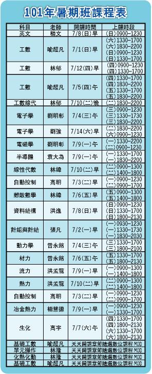 101春暑JPG使用課表-0605
