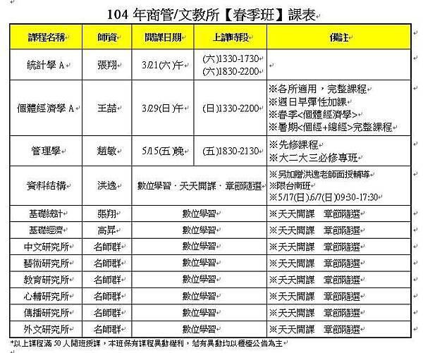 104商文春季班開課日程