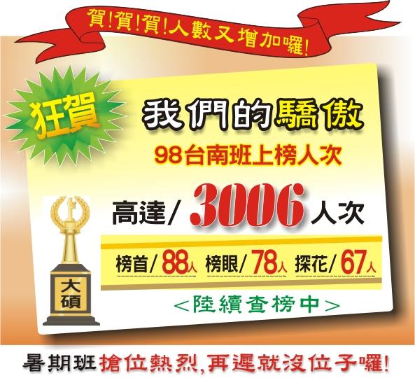 C980527榜單人數DM980601.jpg