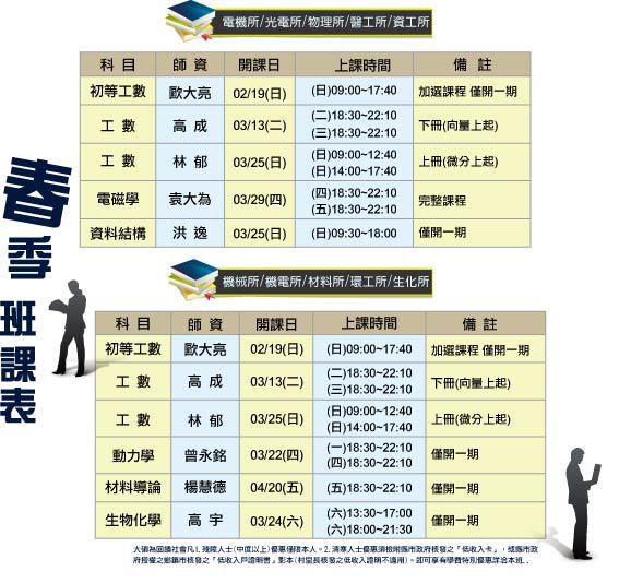 2011春理工課表.jpg