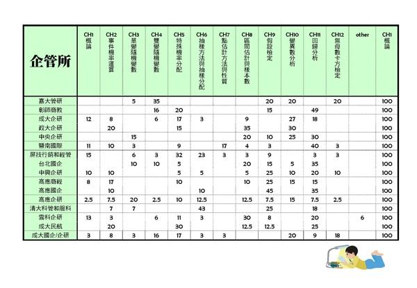97統計趨勢分析配分表1_頁面_1.jpg