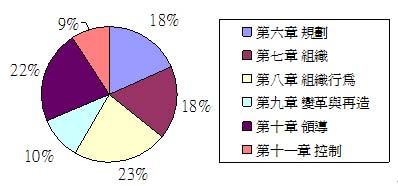 國立管理功能分配圖.jpg