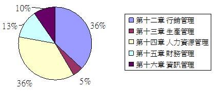 國立企業機能分配圖.jpg