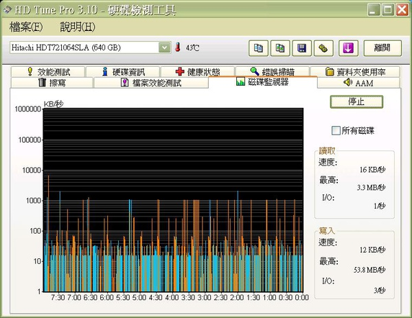 "開啟""Turn off read caching if the upload speed is low"", 關閉windows read caching"