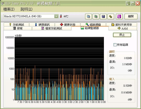 "開啟""Turn off read caching if the upload speed is low"", 開啟windows read caching"