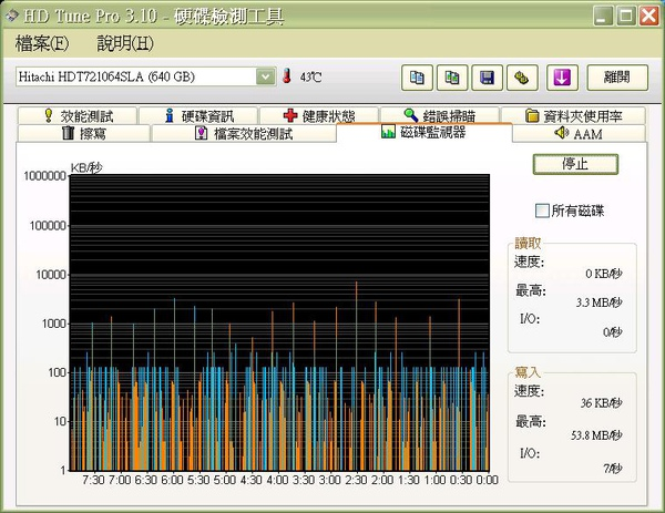 "關閉""Turn off read caching if the upload speed is low"", 關閉windows read caching"