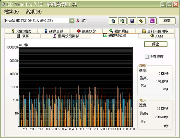 "關閉""Turn off read caching if the upload speed is low"", 開啟windows read caching"