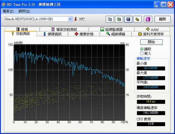 Hitachi 7K1000.C 1TB