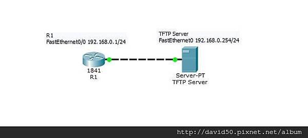 筆記]Cisco基本指令-tftp備份、還原與升級@ David Liao's Blog