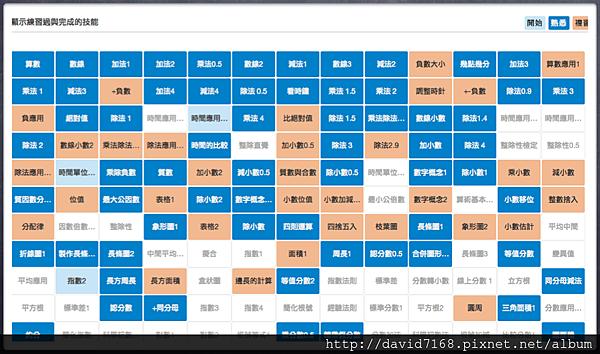 螢幕快照 2014-03-04 下午8.27.29
