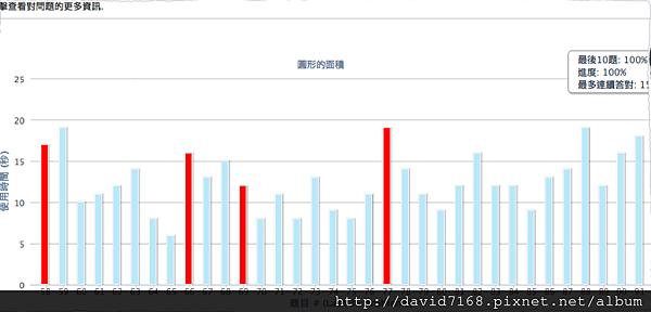 螢幕快照 2014-03-04 下午10.24.29