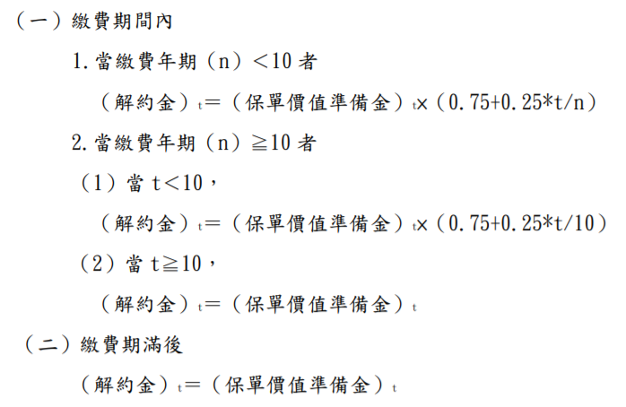 台銀金美利-2.PNG