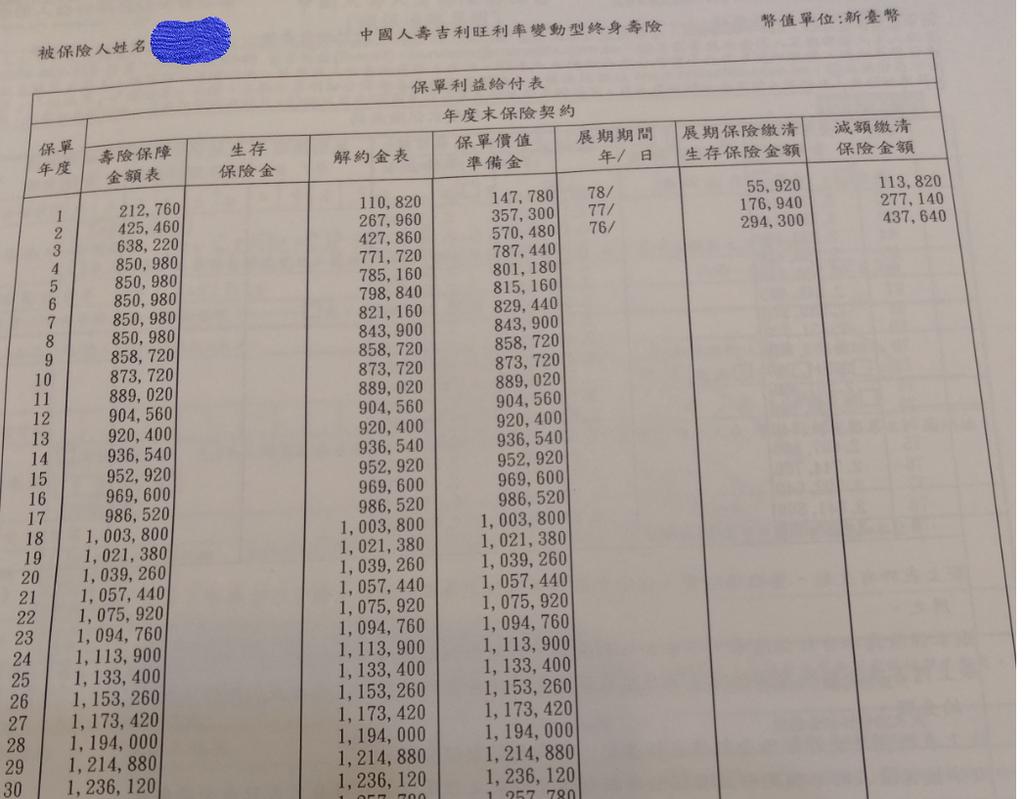 中國人壽吉利旺2.PNG