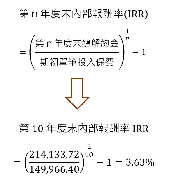 IRR-c.PNG