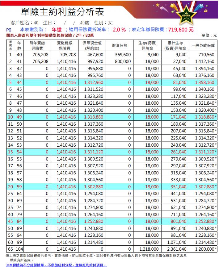 壽盈利雙年-11.PNG