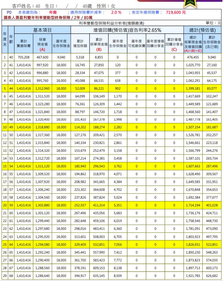壽盈利雙年-12.PNG