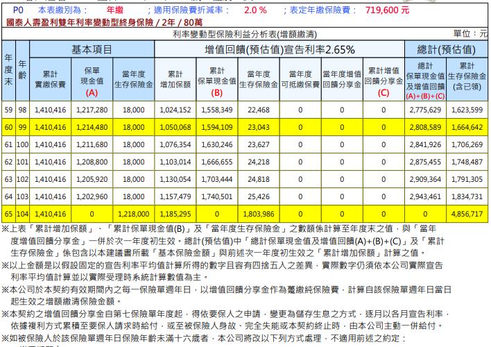壽盈利雙年-14.PNG