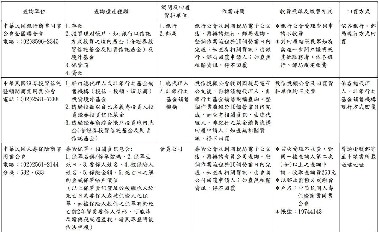 金融遺產3.JPG
